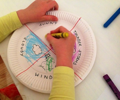 Kids barometer, kids craft barometer, weather barometer, homemade weather chart, weather art ideas