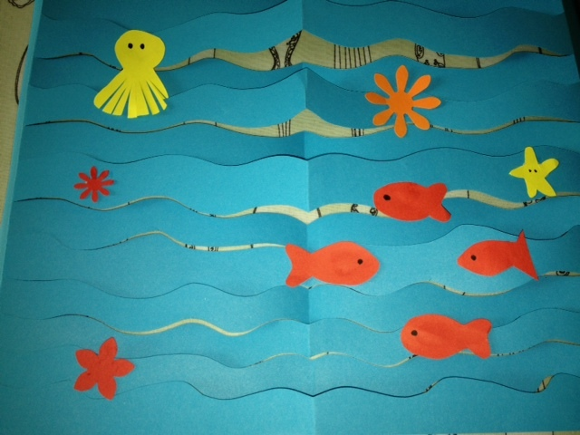 Life of fish in the sea essay