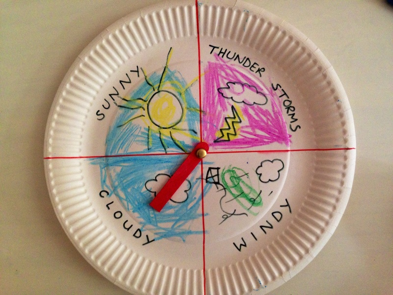 Craft Ideas For Kids With Paper Plates Part - 26: Preschooler Weather Chart, Weather Chart, Weather Craft, Weather Craft  Ideas Kids, Paper Plate Weather Chart - Weather Chart - Image 1