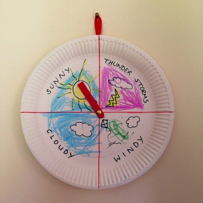 Preschooler weather chart, weather chart, weather craft, weather craft ideas kids, paper plate weather chart
