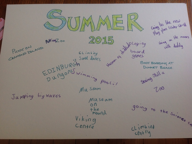 Summer List 2015, A2 mounting board, pens  - Holiday List