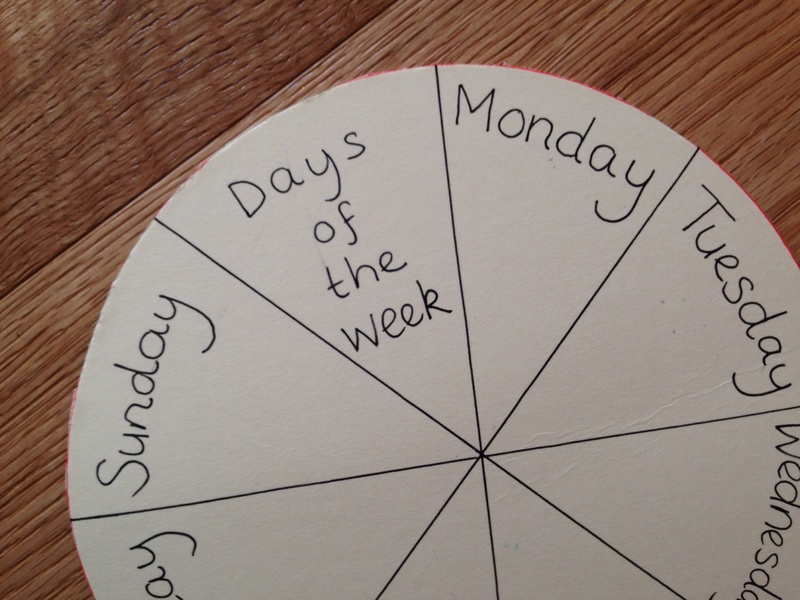 Days of the week  - Days of the Week Wheel