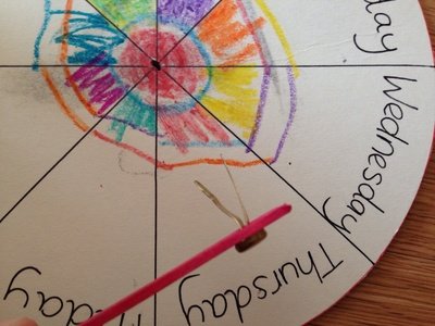 Days of the week wheel, teaching days of the week, days craft for kids