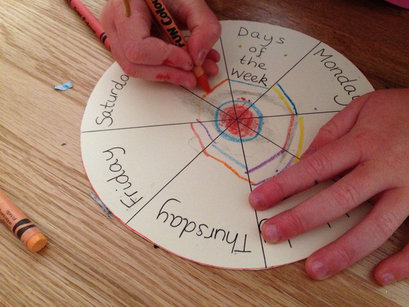Days of the week craft, making a spinning wheel